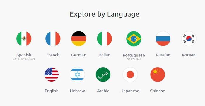 Fluent Forever App Languages