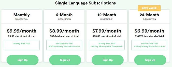 Fluent Forever App Price
