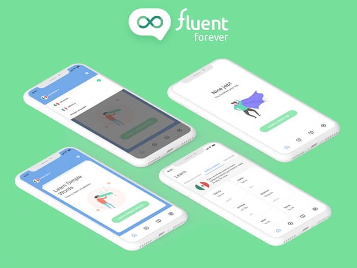 An Honest Review of the Fluent Forever App in 2021