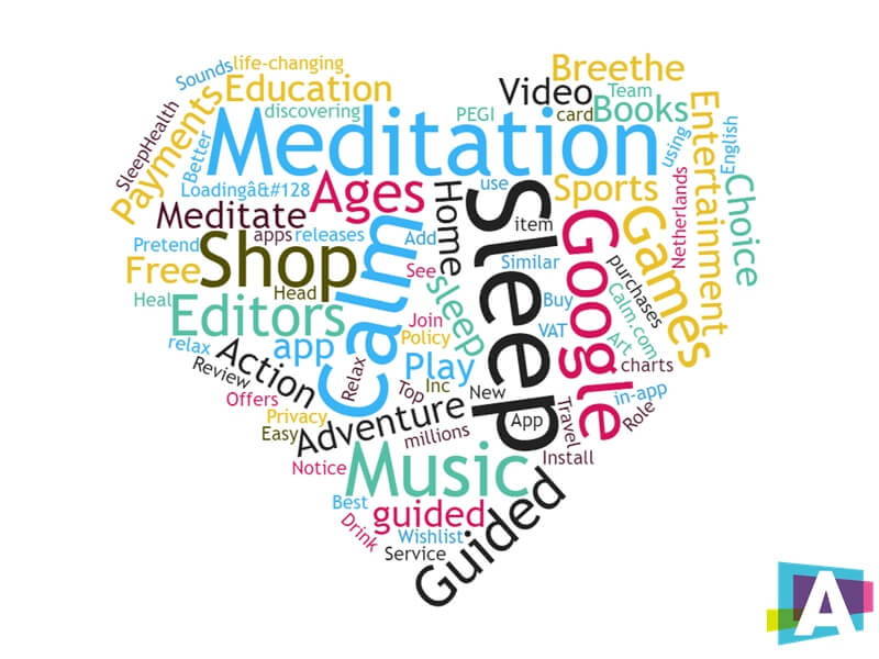 Headspace App Google Play User's Review - Word Cloud