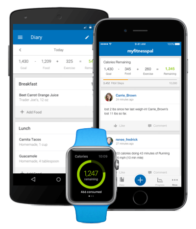 MyFitnessPal Apple Watch
