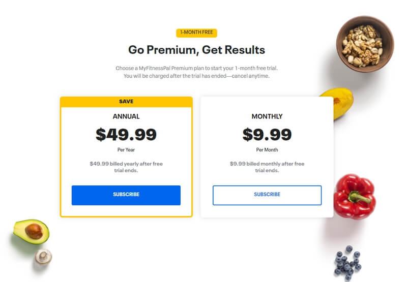 MyFitnessPal Premium Cost