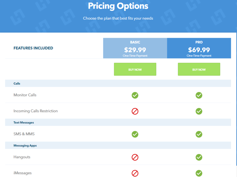 Highster Mobile Price