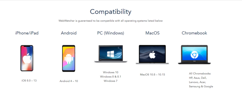 WebWatcher Compatibility